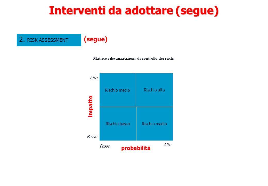 Matrice rilevanza/azioni di controllo dei rischi Rischio alto Basso Alto ImpattoImpatto Basso Probabilità 48 probabilità impatto Interventi da adottar