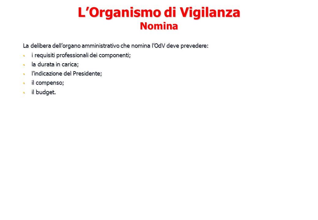 La delibera dellorgano amministrativo che nomina lOdV deve prevedere: i requisiti professionali dei componenti; i requisiti professionali dei componen