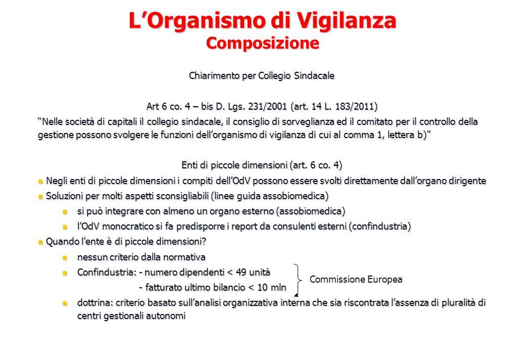 Chiarimento per Collegio Sindacale Art 6 co. 4 – bis D. Lgs. 231/2001 (art. 14 L. 183/2011) Nelle società di capitali il collegio sindacale, il consig