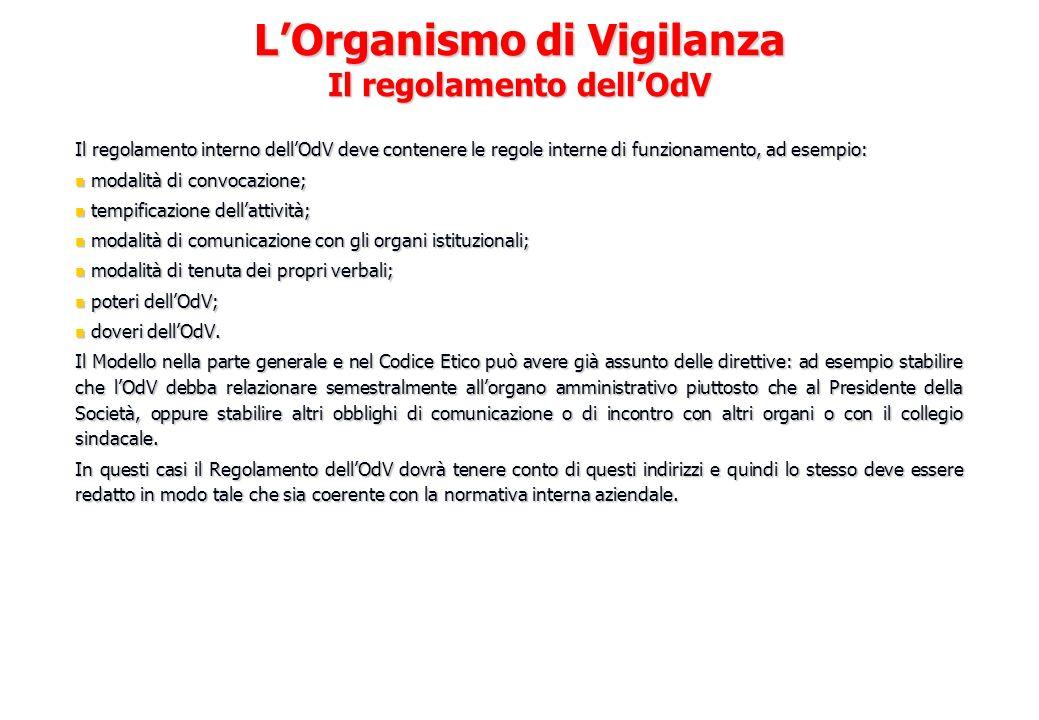 Il regolamento interno dellOdV deve contenere le regole interne di funzionamento, ad esempio: modalità di convocazione; modalità di convocazione; temp