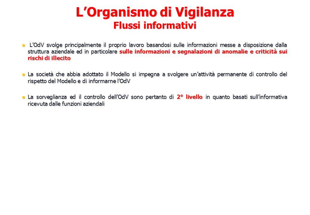 LOdV svolge principalmente il proprio lavoro basandosi sulle informazioni messe a disposizione dalla struttura aziendale ed in particolare sulle infor