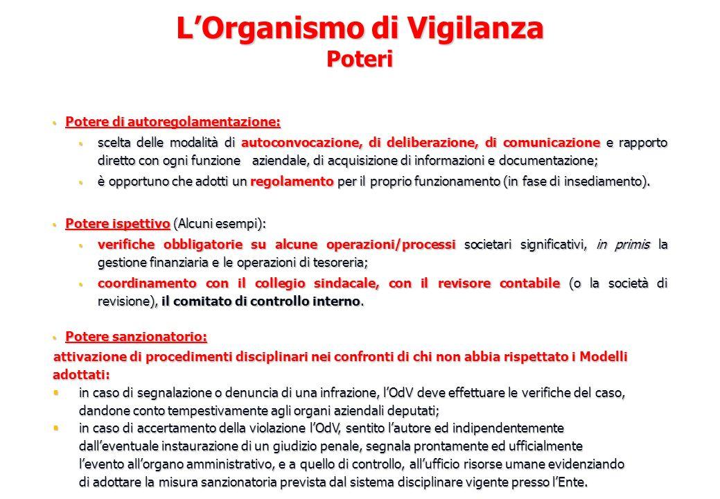 Potere di autoregolamentazione: Potere di autoregolamentazione: scelta delle modalità di autoconvocazione, di deliberazione, di comunicazione e rappor
