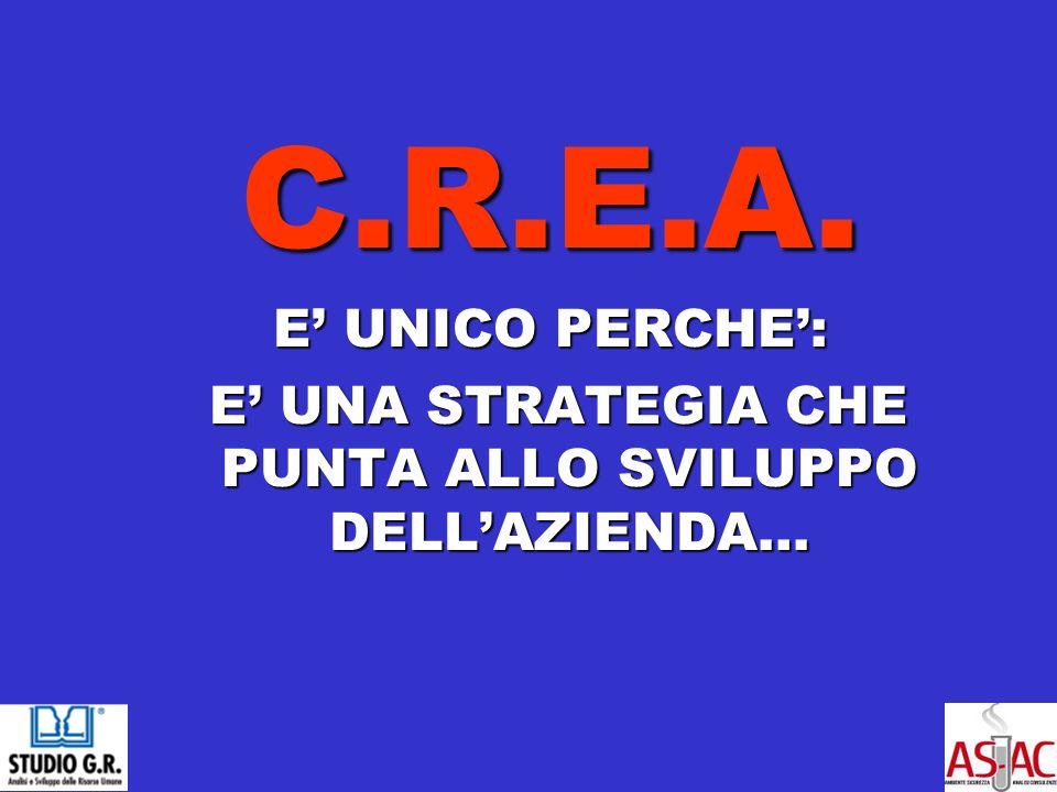 C.R.E.A.