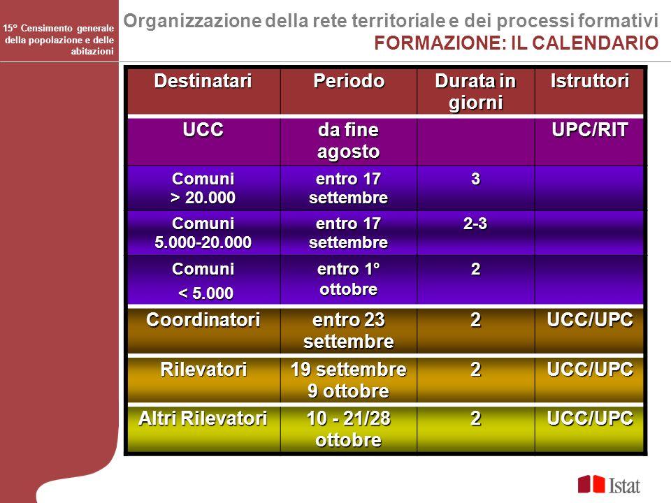 15° Censimento generale della popolazione e delle abitazioni Organizzazione della rete territoriale e dei processi formativi FORMAZIONE: IL CALENDARIO