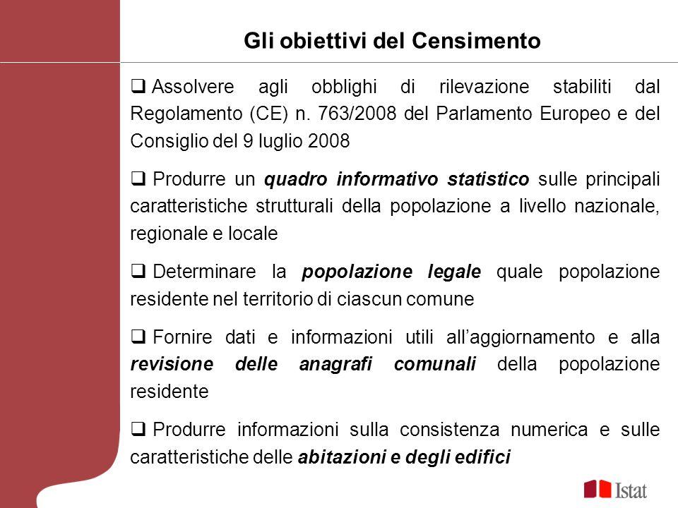 Gli obiettivi del Censimento Assolvere agli obblighi di rilevazione stabiliti dal Regolamento (CE) n.