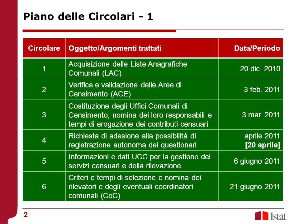 2 CircolareOggetto/Argomenti trattatiData/Periodo 1 Acquisizione delle Liste Anagrafiche Comunali (LAC) 20 dic.