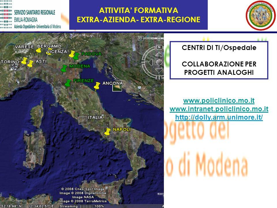 ATTIVITA FORMATIVA EXTRA-AZIENDA- EXTRA-REGIONE CENTRI DI TI/Ospedale COLLABORAZIONE PER PROGETTI ANALOGHI www.policlinico.mo.it www.intranet.policlinico.mo.it http://dolly.arm.unimore.it/