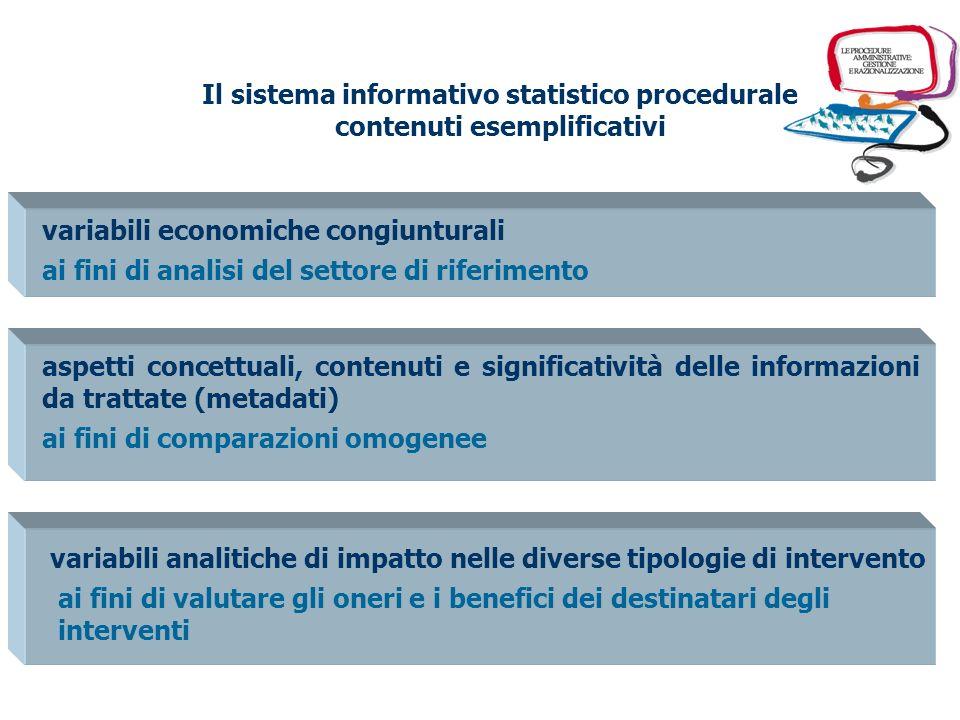 Il sistema informativo statistico procedurale contenuti esemplificativi composizione variabili per il campionamento della platea dei destinatari dei p