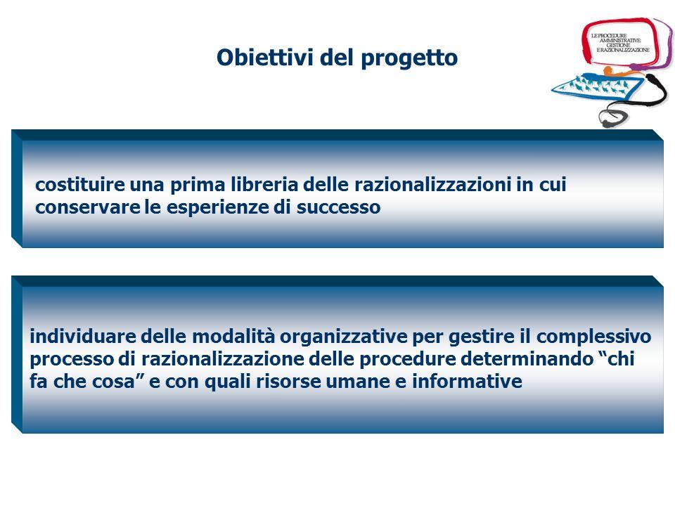Obiettivi del progetto diffondere le conoscenze di base all interno della regione sia attraverso interventi formativi daula sia (soprattutto) attraverso un coinvolgimento diretto del personale della regione nelleffettuazione della sperimentazione
