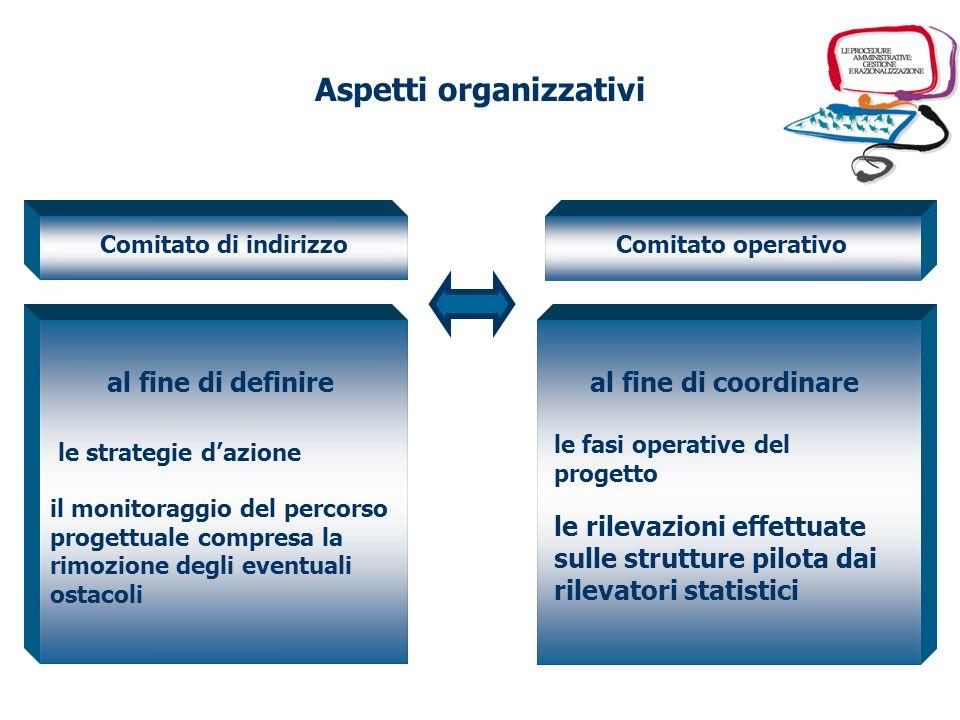 Comitato di indirizzoComitato operativo Aspetti organizzativi Elenco regionale dei rilevatori statistici