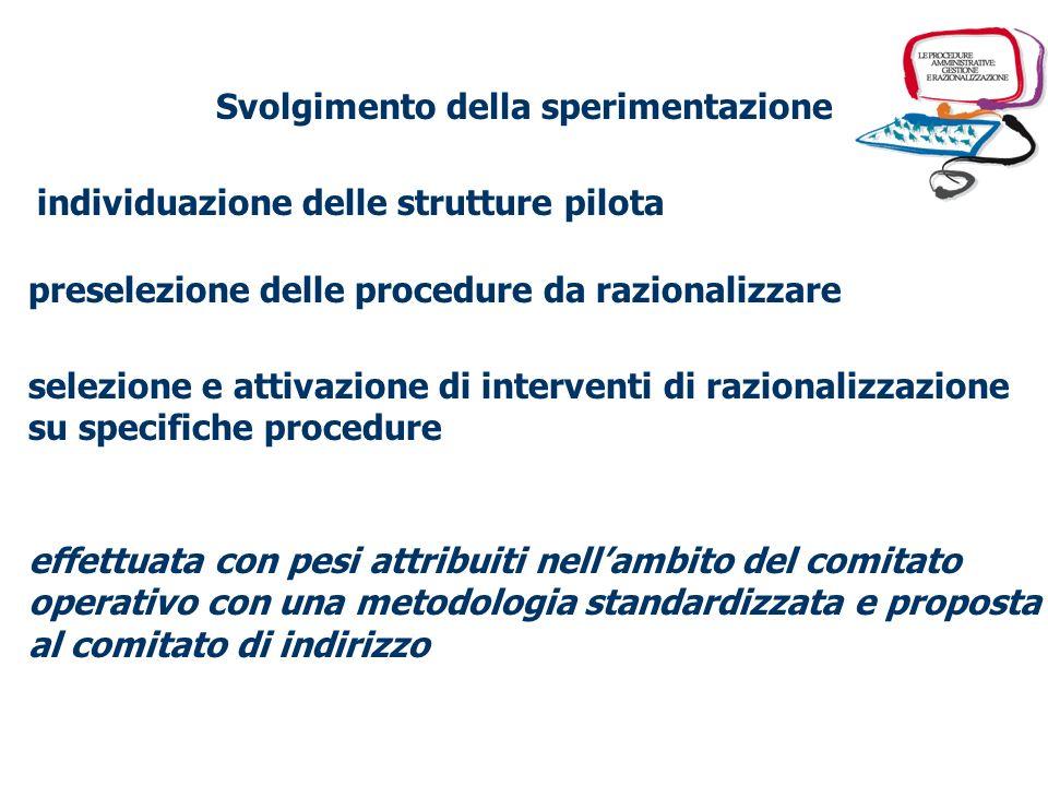percorsi formativi relativi a tematiche incentrate sulle tecniche di analisi e di razionalizzazione delle procedure amministrative.