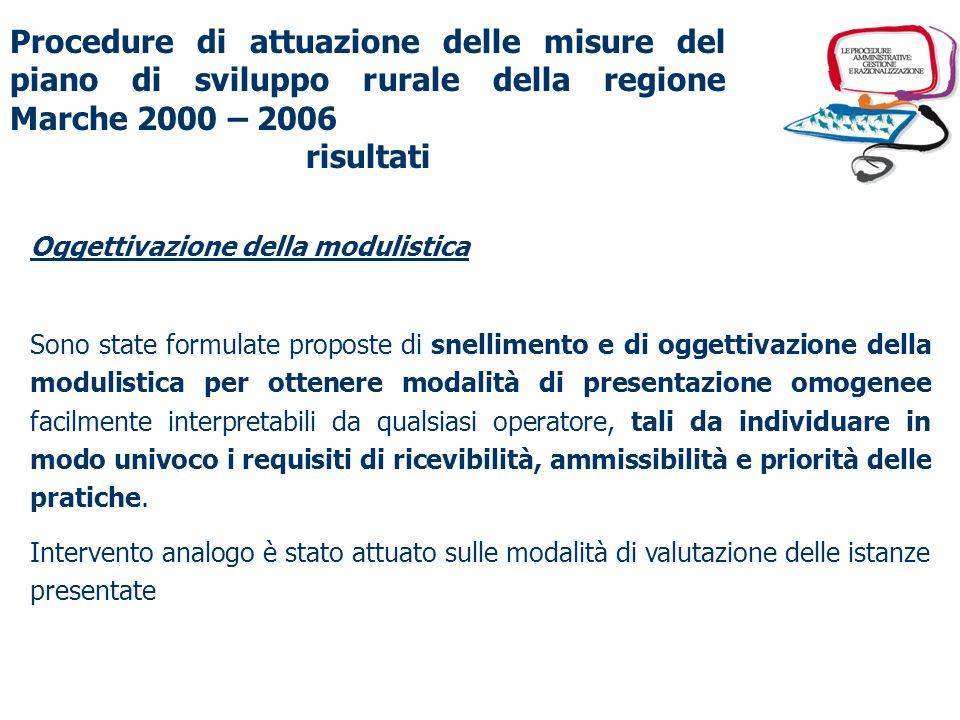 Criteri di istruttoria e valutazione delle istanze.