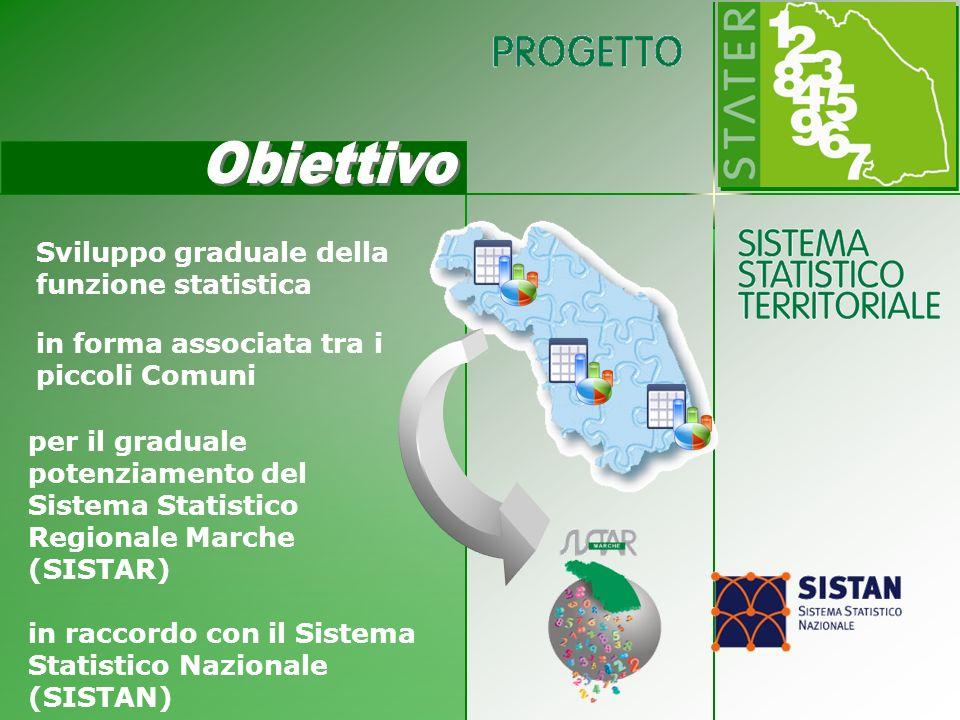 Regione Marche P.F.