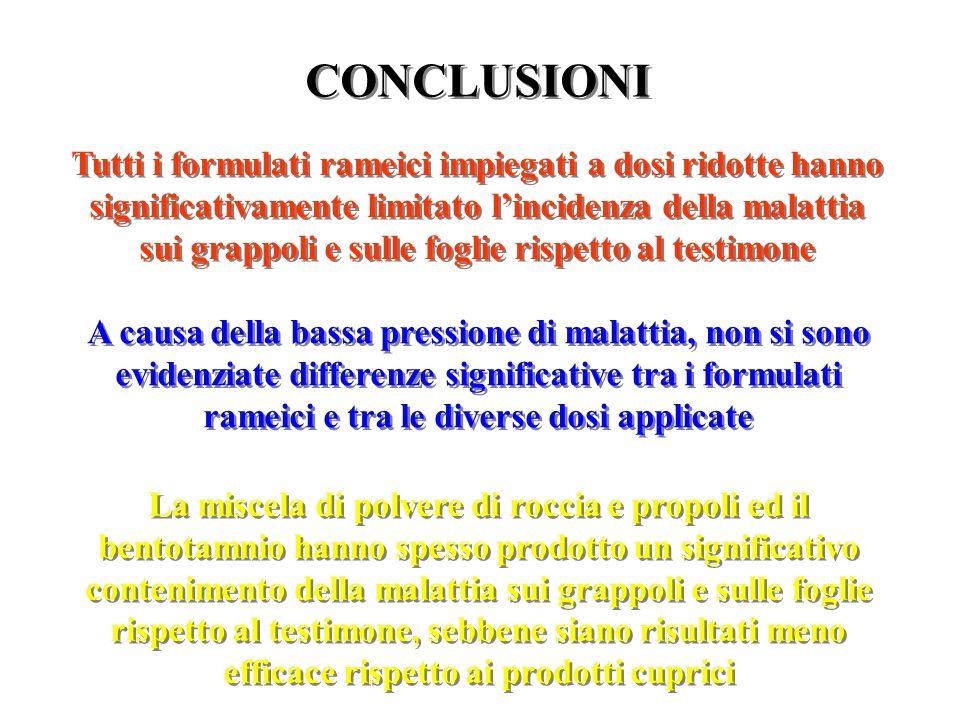 CONCLUSIONI Tutti i formulati rameici impiegati a dosi ridotte hanno significativamente limitato lincidenza della malattia sui grappoli e sulle foglie