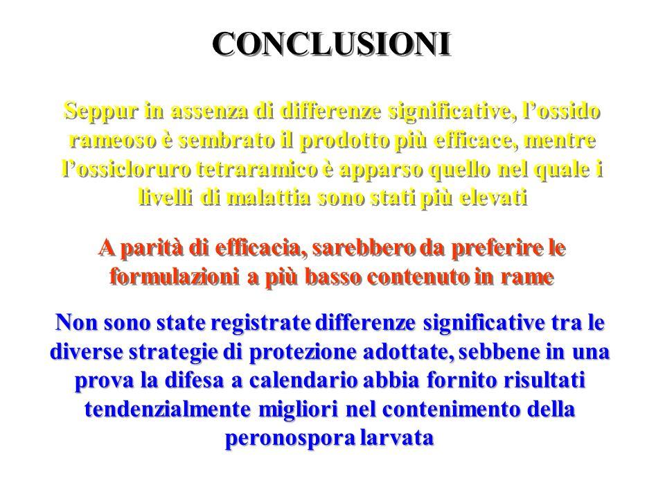 CONCLUSIONI Seppur in assenza di differenze significative, lossido rameoso è sembrato il prodotto più efficace, mentre lossicloruro tetraramico è appa