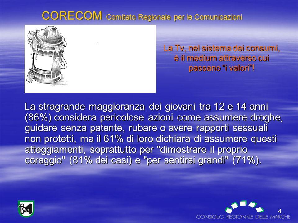 CORECOM Comitato Regionale per le Comunicazioni 4 La Tv, nel sistema dei consumi, è il medium attraverso cui passano i valori.