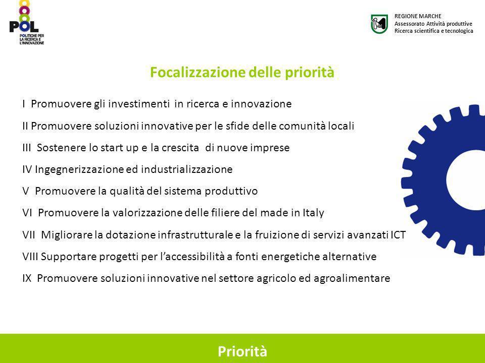 Priorità Focalizzazione delle priorità REGIONE MARCHE Assessorato Attività produttive Ricerca scientifica e tecnologica I Promuovere gli investimenti