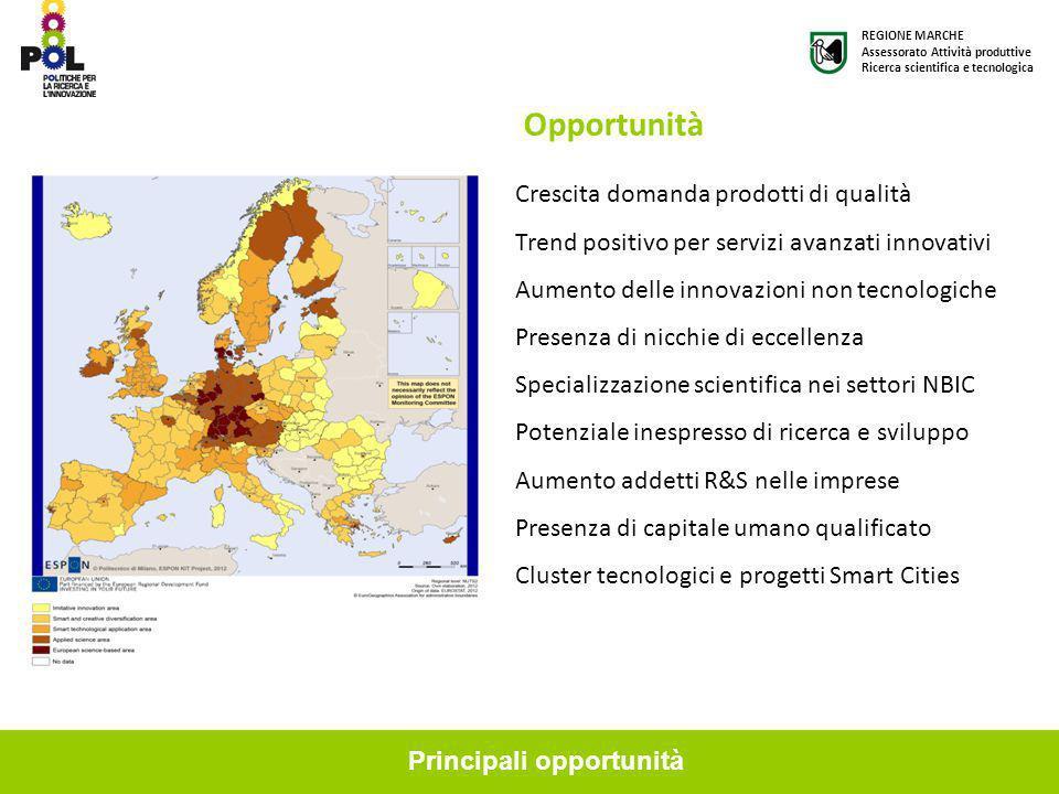 Principali opportunità Opportunità Crescita domanda prodotti di qualità Trend positivo per servizi avanzati innovativi Aumento delle innovazioni non t