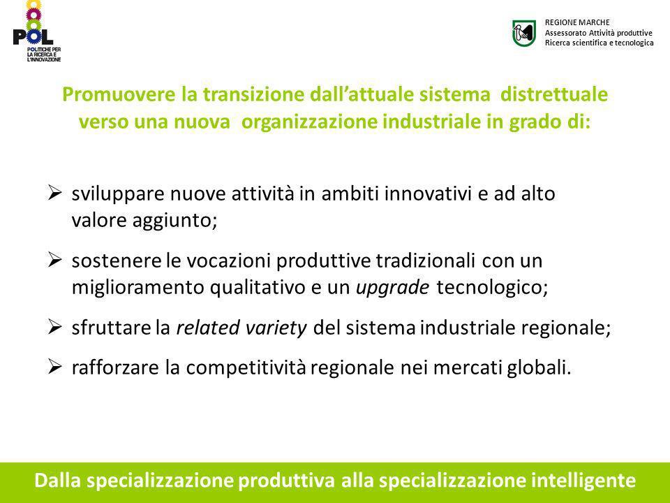Dalla specializzazione produttiva alla specializzazione intelligente sviluppare nuove attività in ambiti innovativi e ad alto valore aggiunto; sostene