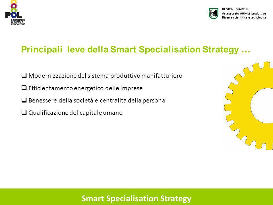 Smart Specialisation Strategy Modernizzazione del sistema produttivo manifatturiero Efficientamento energetico delle imprese Benessere della società e