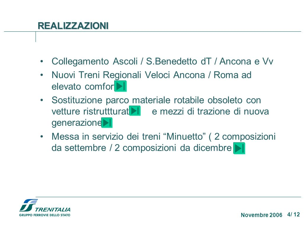4/ 12 Novembre 2006 REALIZZAZIONI Collegamento Ascoli / S.Benedetto dT / Ancona e Vv Nuovi Treni Regionali Veloci Ancona / Roma ad elevato comfort Sos