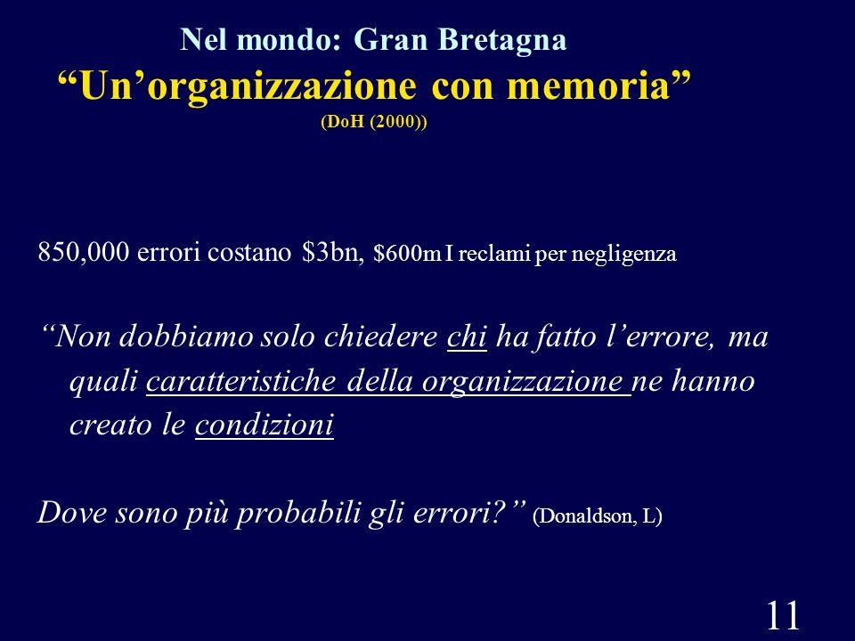 11 Nel mondo: Gran Bretagna Unorganizzazione con memoria (DoH (2000)) 850,000 errori costano $3bn, $600m I reclami per negligenza Non dobbiamo solo ch