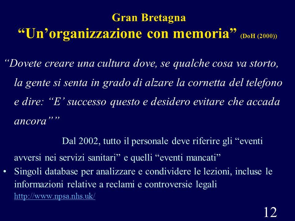 12 Gran Bretagna Unorganizzazione con memoria (DoH (2000)) Dovete creare una cultura dove, se qualche cosa va storto, la gente si senta in grado di al