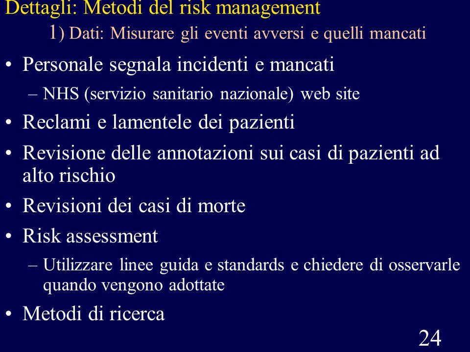 24 Dettagli: Metodi del risk management 1 ) Dati: Misurare gli eventi avversi e quelli mancati Personale segnala incidenti e mancati –NHS (servizio sa