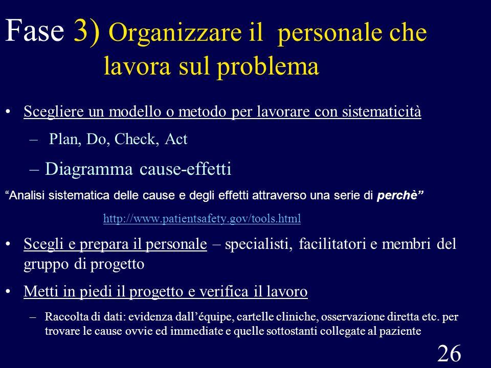 26 Fase 3) Organizzare il personale che lavora sul problema Scegliere un modello o metodo per lavorare con sistematicità – Plan, Do, Check, Act –Diagr