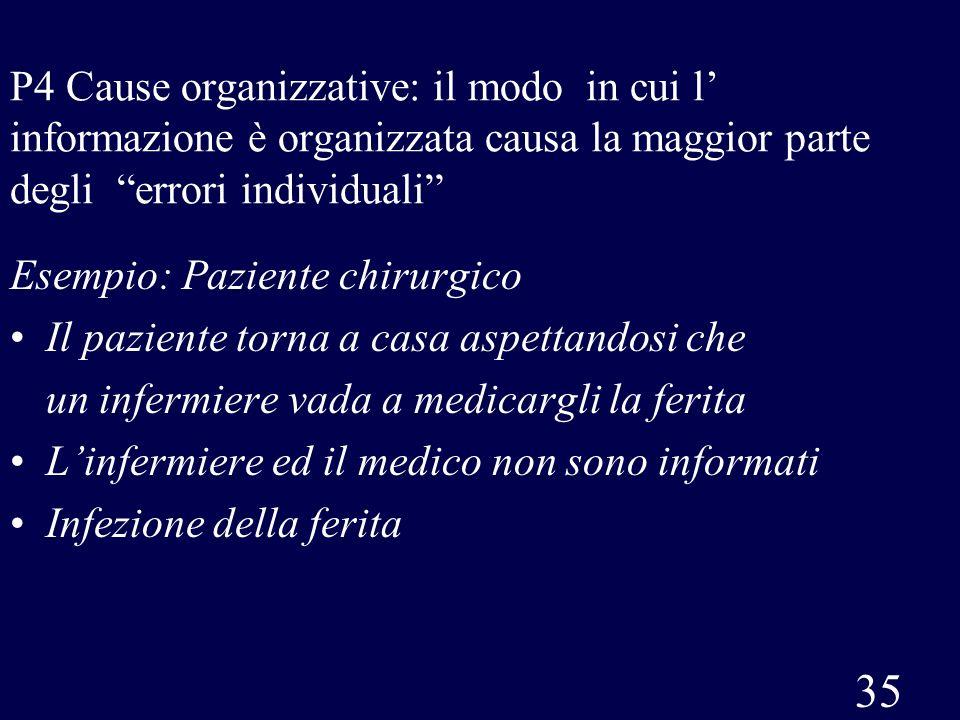 35 P4 Cause organizzative: il modo in cui l informazione è organizzata causa la maggior parte degli errori individuali Esempio: Paziente chirurgico Il