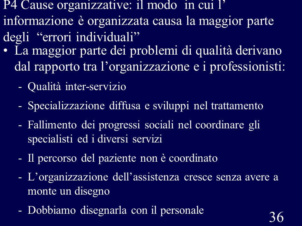 36 P4 Cause organizzative: il modo in cui l informazione è organizzata causa la maggior parte degli errori individuali La maggior parte dei problemi d