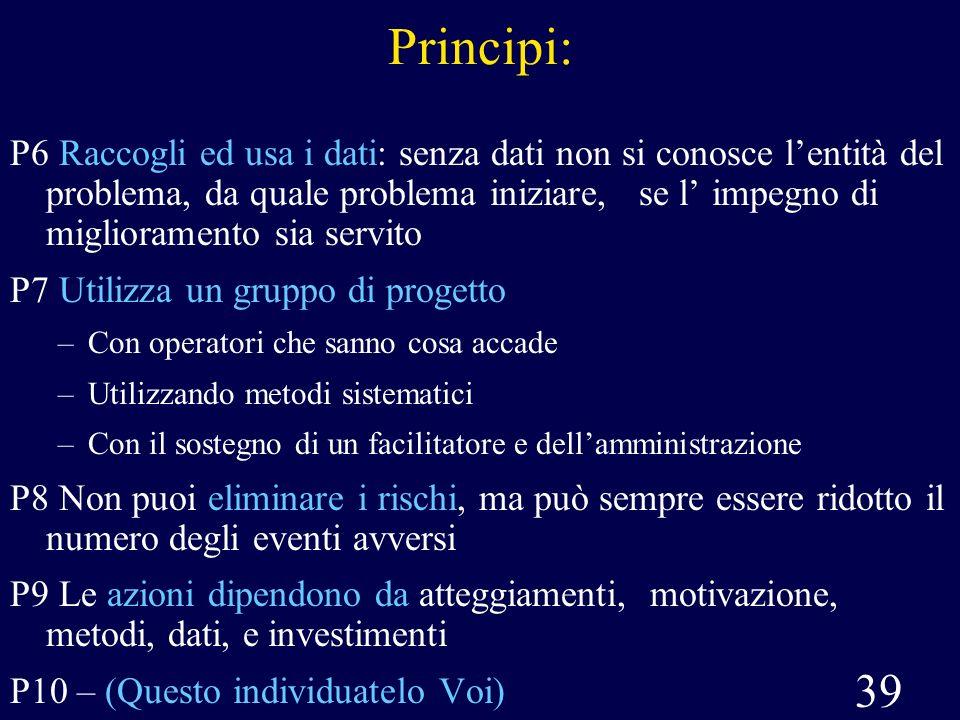 39 Principi: P6 Raccogli ed usa i dati: senza dati non si conosce lentità del problema, da quale problema iniziare, se l impegno di miglioramento sia