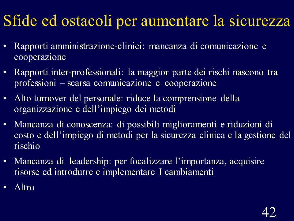 42 Sfide ed ostacoli per aumentare la sicurezza Rapporti amministrazione-clinici: mancanza di comunicazione e cooperazione Rapporti inter-professional