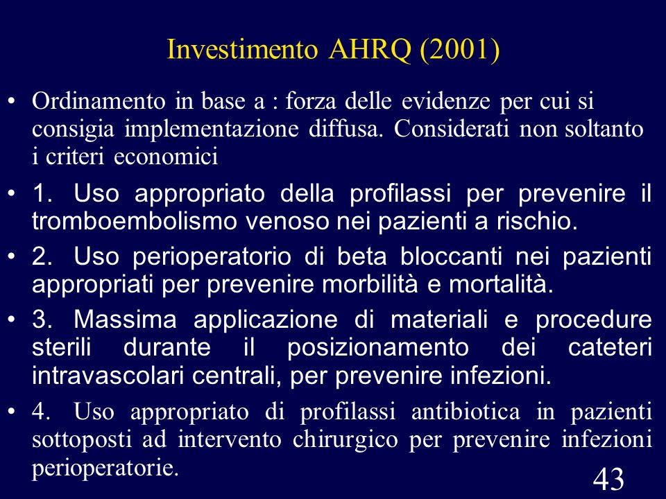 43 Investimento AHRQ (2001) Ordinamento in base a : forza delle evidenze per cui si consigia implementazione diffusa. Considerati non soltanto i crite