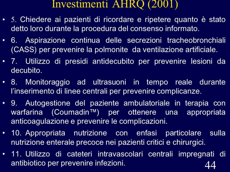 44 Investimenti AHRQ (2001) 5. Chiedere ai pazienti di ricordare e ripetere quanto è stato detto loro durante la procedura del consenso informato. 6.A
