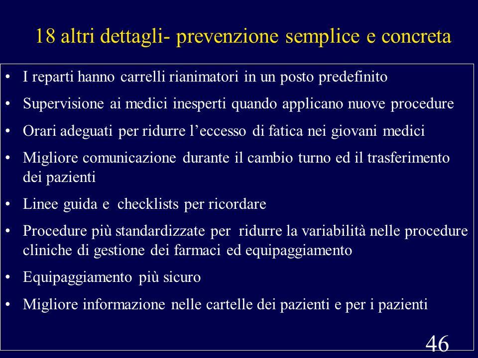 46 18 altri dettagli- prevenzione semplice e concreta I reparti hanno carrelli rianimatori in un posto predefinito Supervisione ai medici inesperti qu