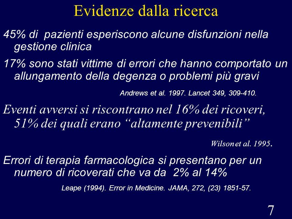 7 Evidenze dalla ricerca 45% di pazienti esperiscono alcune disfunzioni nella gestione clinica 17% sono stati vittime di errori che hanno comportato u