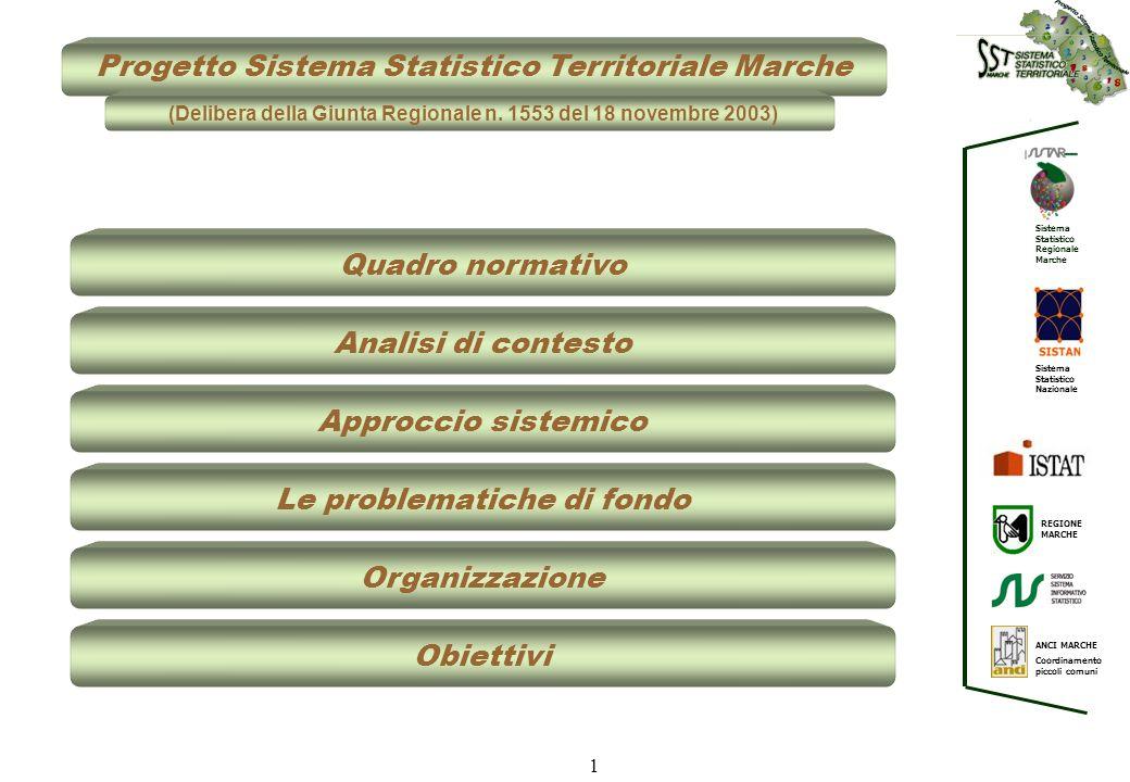 1 Progetto Sistema Statistico Territoriale Marche Quadro normativo Analisi di contesto Approccio sistemico Le problematiche di fondo Organizzazione Ob