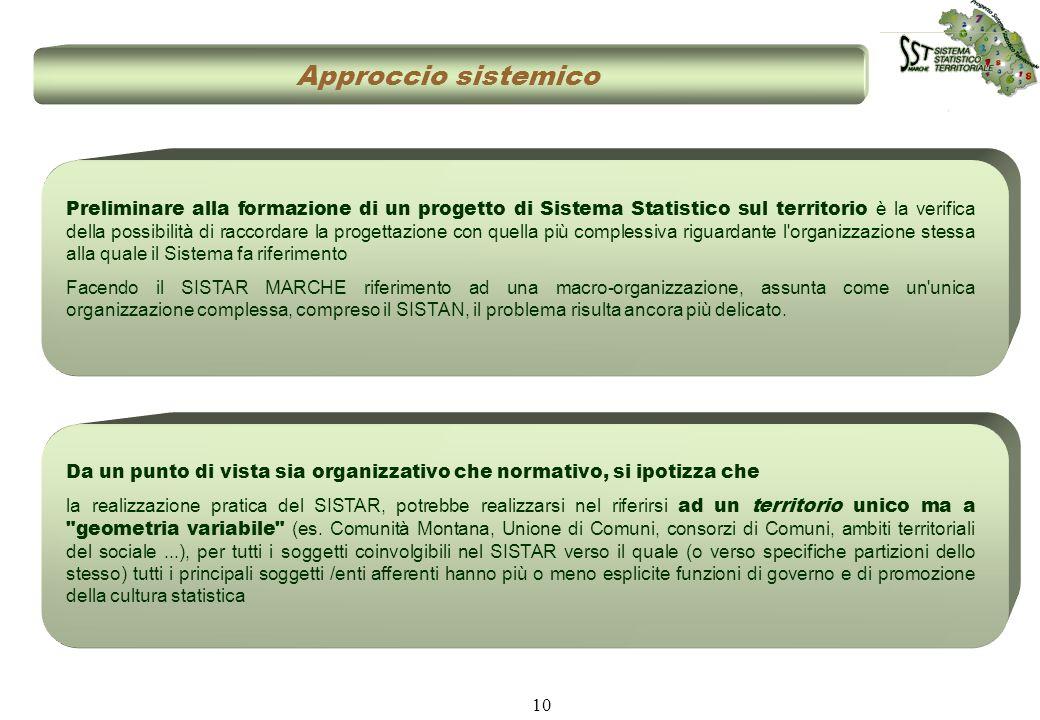 10 Approccio sistemico Preliminare alla formazione di un progetto di Sistema Statistico sul territorio è la verifica della possibilità di raccordare l