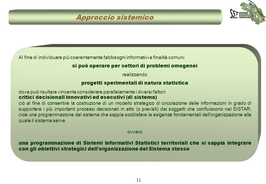 11 Approccio sistemico Al fine di individuare più coerentemente fabbisogni informativi e finalità comuni si può operare per settori di problemi omogen