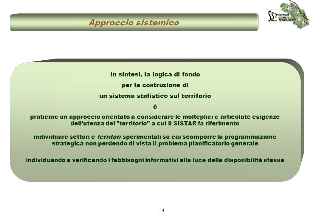 13 Approccio sistemico In sintesi, la logica di fondo per la costruzione di un sistema statistico sul territorio è praticare un approccio orientato a