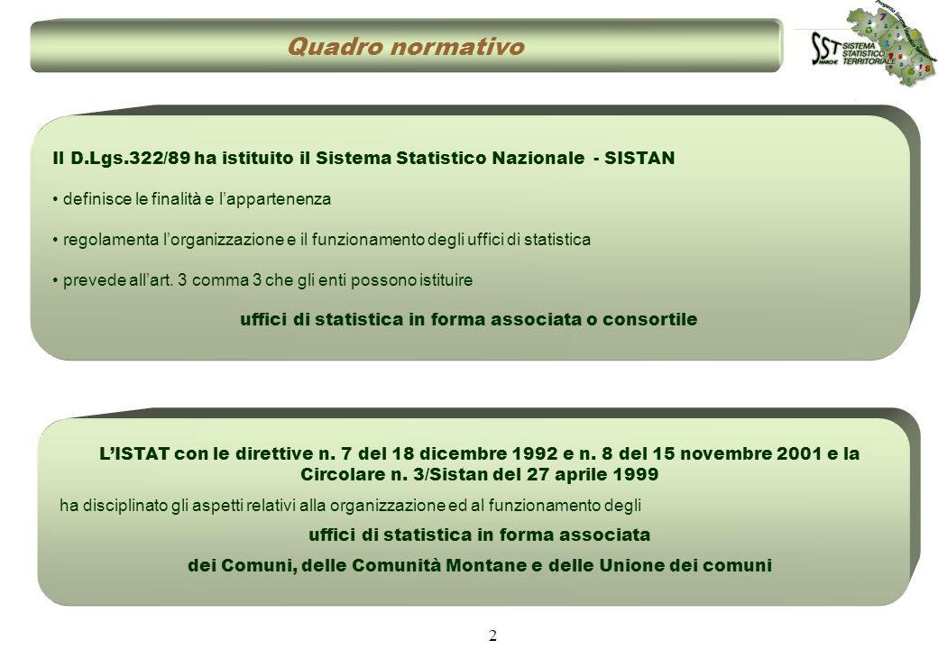 2 Quadro normativo LISTAT con le direttive n. 7 del 18 dicembre 1992 e n. 8 del 15 novembre 2001 e la Circolare n. 3/Sistan del 27 aprile 1999 ha disc