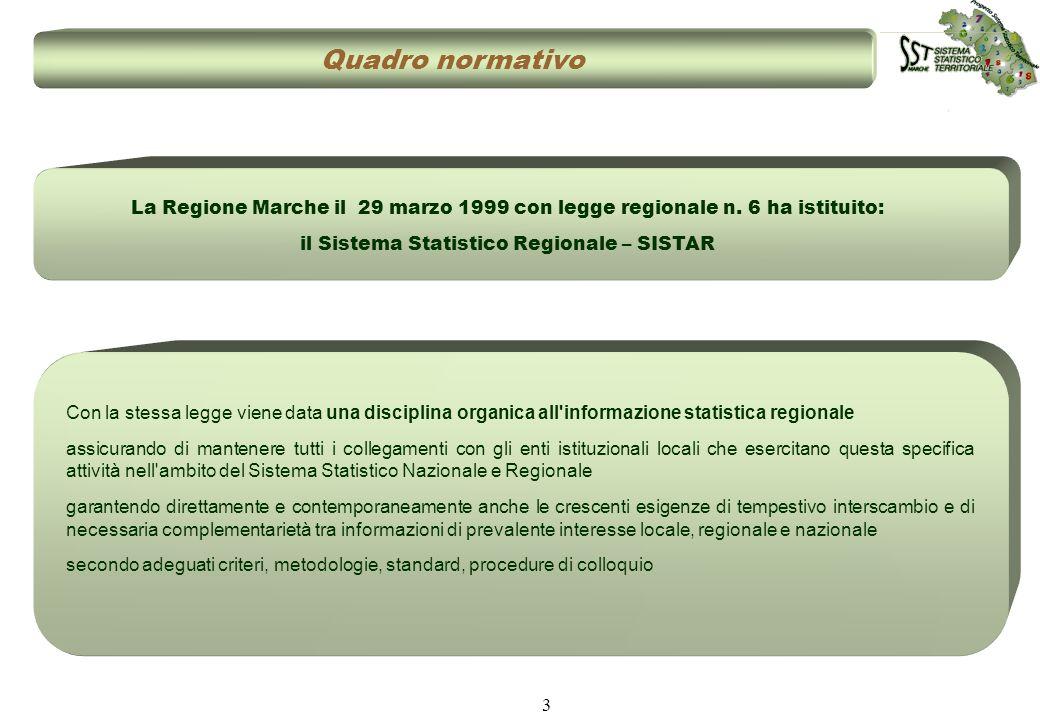 3 La Regione Marche il 29 marzo 1999 con legge regionale n. 6 ha istituito: il Sistema Statistico Regionale – SISTAR Quadro normativo Con la stessa le
