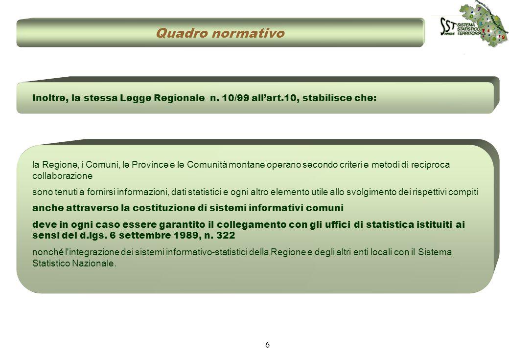 6 Quadro normativo Inoltre, la stessa Legge Regionale n. 10/99 allart.10, stabilisce che: la Regione, i Comuni, le Province e le Comunità montane oper
