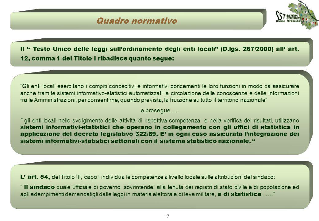 7 Quadro normativo Il Testo Unico delle leggi sullordinamento degli enti locali (D.lgs. 267/2000) all art. 12, comma 1 del Titolo I ribadisce quanto s