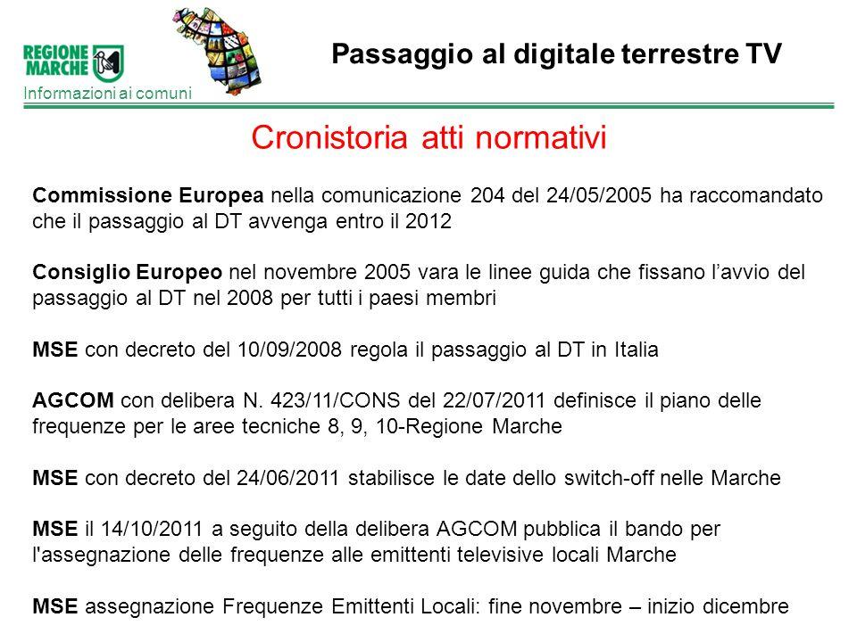 Passaggio al digitale terrestre TV Informazioni ai comuni Cronistoria atti normativi Commissione Europea nella comunicazione 204 del 24/05/2005 ha rac