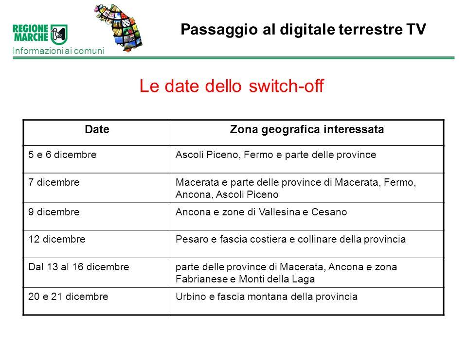 Passaggio al digitale terrestre TV Informazioni ai comuni Le date dello switch-off DateZona geografica interessata 5 e 6 dicembreAscoli Piceno, Fermo