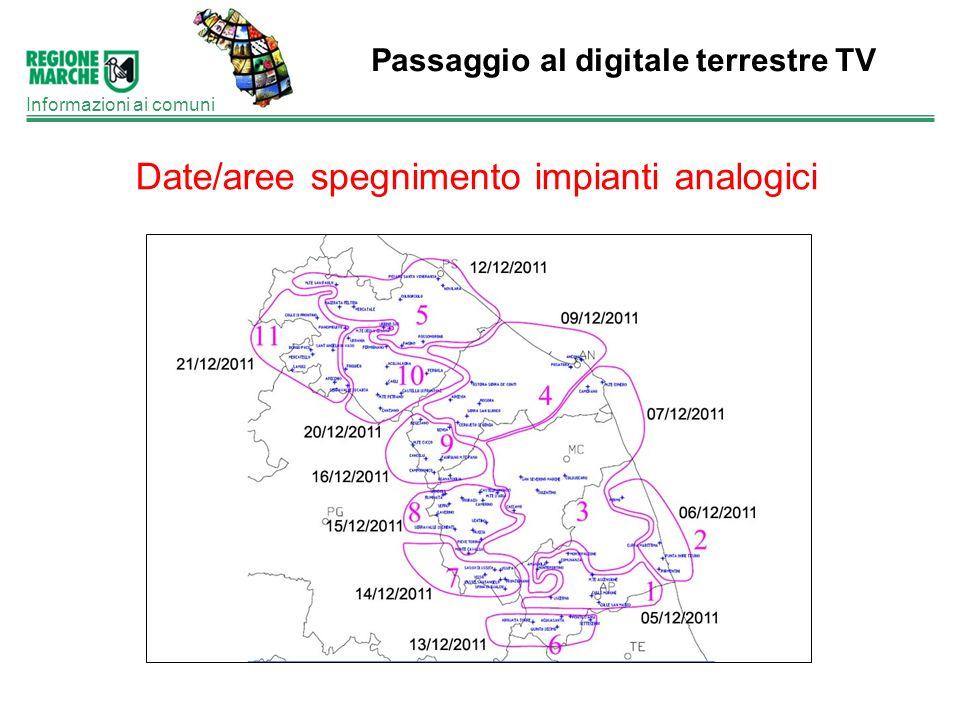 Passaggio al digitale terrestre TV Informazioni ai comuni Date/aree spegnimento impianti analogici