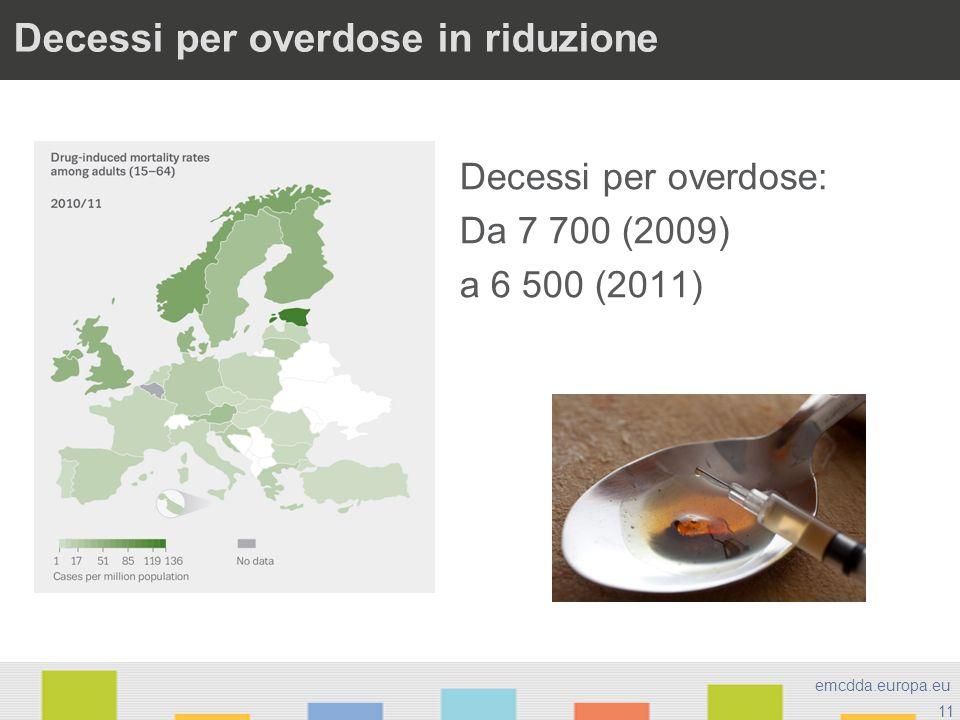 11 emcdda.europa.eu Decessi per overdose in riduzione Decessi per overdose: Da 7 700 (2009) a 6 500 (2011)