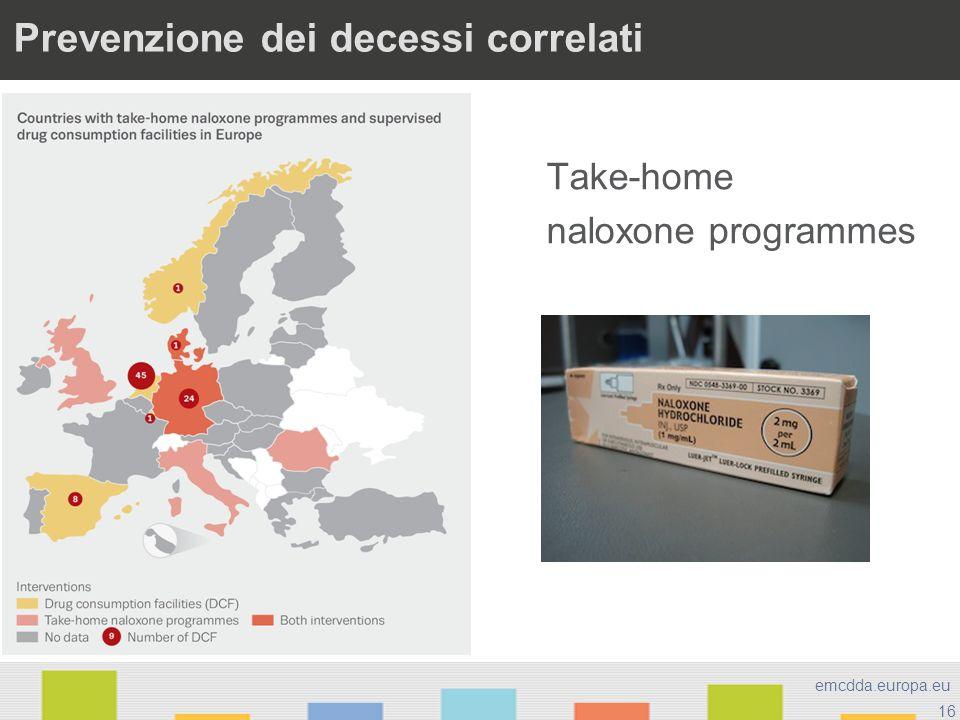 16 emcdda.europa.eu Prevenzione dei decessi correlati Take-home naloxone programmes